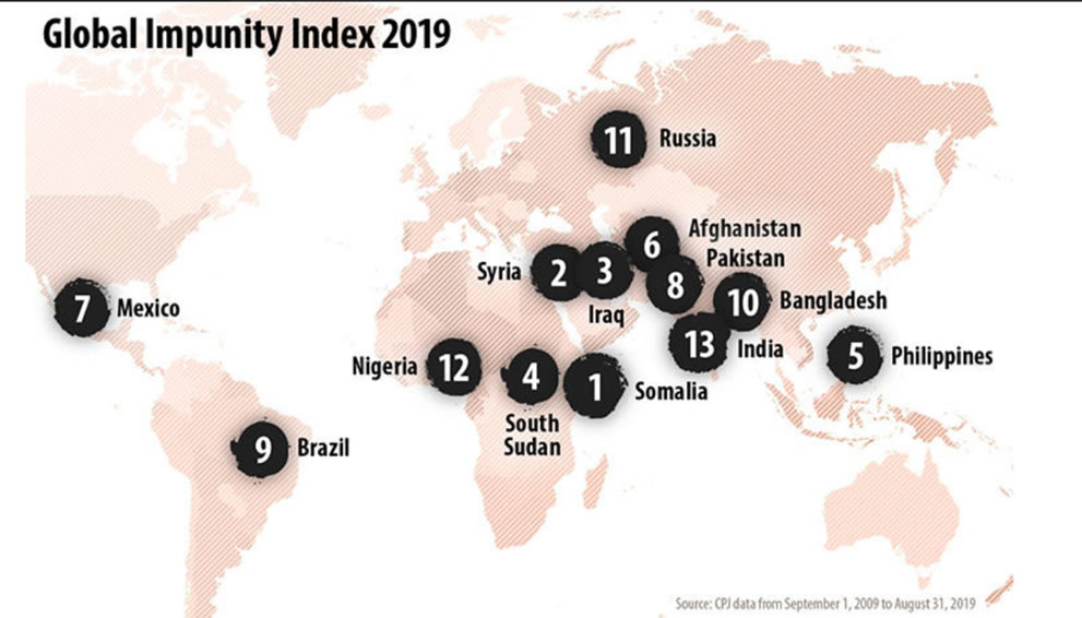 Índice de Impunidad Global: en Búsqueda de la Justicia